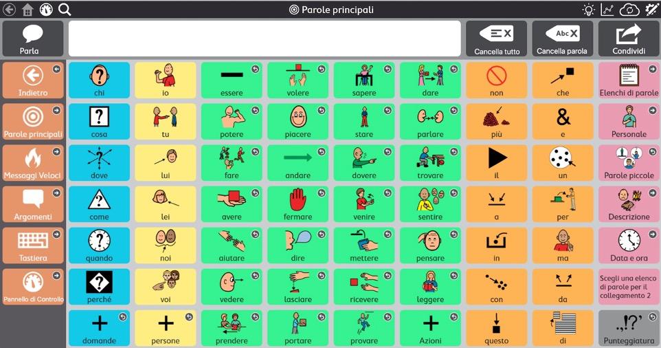 comunicazione aumentativa e alternativa con snap core first in italiano