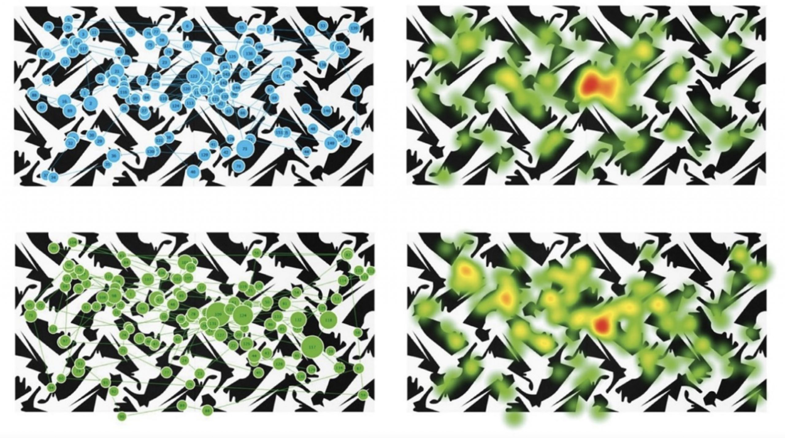 analisi neuroscientifica dipinti quilting roma